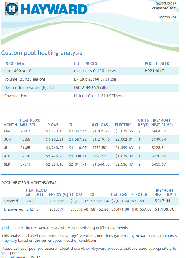 Pool Heat Pump Boston