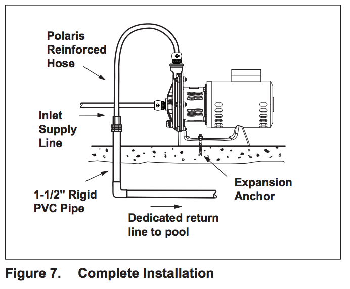 Second Pool Pump For Passive Solar Heating