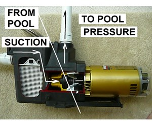 How to correct low water pressure in your pool system - Diatomite filter media for swimming pools ...
