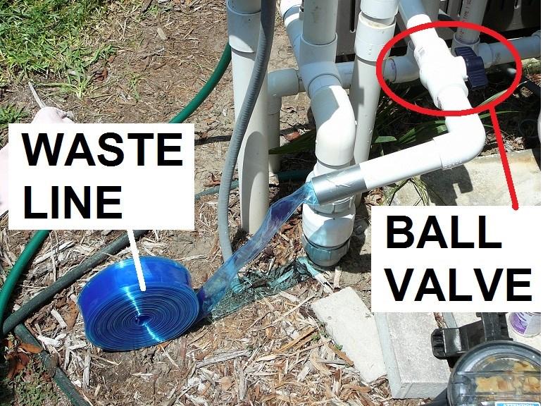 Waste Line Leak Open Waste Line – Cartridge