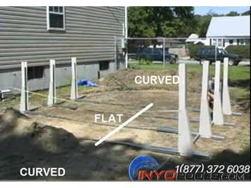 How To Install An Ag Oval Pool Pt 2, How To Install An Above Ground Oval Pool