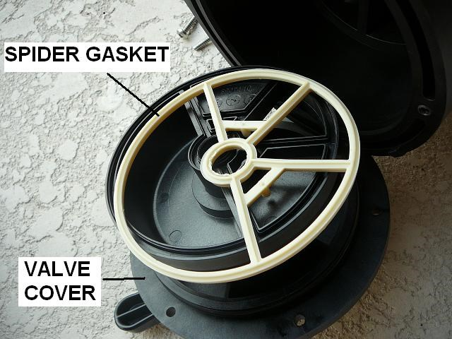 How To Replace A Spider Gasket On A Multiport Valve
