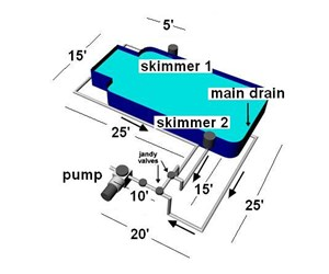How To Size A Pool Pump For Your In Ground Pool