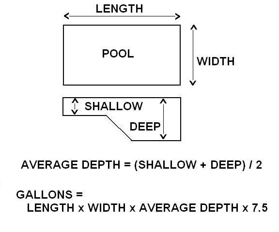 gallons of water in pool