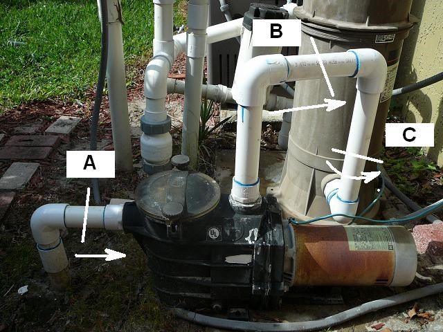 energy efficient pool pump
