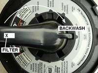 How To Backwash A Pool Sand Filter Inyopools Com