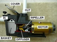 How A Pool Pump Works Inyopools Com