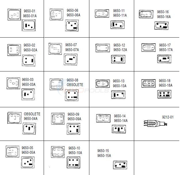 Cords, Plugs & Receptacles Parts Diagram