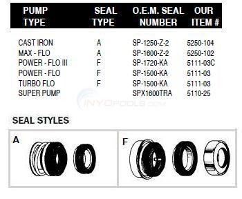Hayward Pump Shaft Seals Parts Inyopools Com